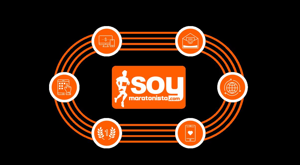 Servicios 360 soymaratonista